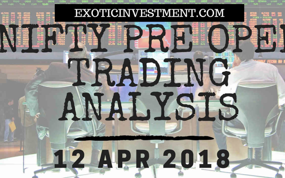 Nifty Technical Analysis: Market Pre Open, Daily Technical Analysis and Nifty Options Trades Update for 12th April 2018