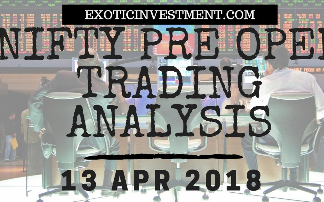 Nifty Technical Analysis: Market Pre Open, Daily Technical Analysis and Nifty Options Trades Update for 13th April 2018