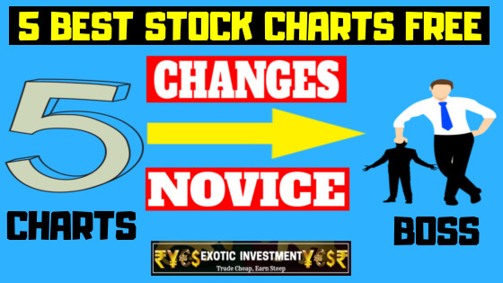 5 Best Stock Charts Free To Use In India For Day Trading. Real Time Stock Charts Free With Comparison